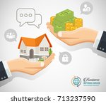 hand giving the money and coin... | Shutterstock .eps vector #713237590