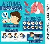 a vector illustration of asthma ...   Shutterstock .eps vector #713387020