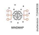 mindmap. creative idea concept. ...