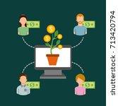 computer plant money community... | Shutterstock .eps vector #713420794