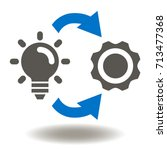 implementation icon vector....   Shutterstock .eps vector #713477368