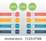 modern infographics design... | Shutterstock .eps vector #713519788