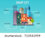 smart city concept. modern city ... | Shutterstock .eps vector #713531959