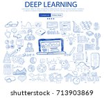 deep learning concept with... | Shutterstock .eps vector #713903869