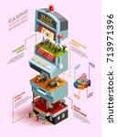casino isometric infographics...   Shutterstock .eps vector #713971396