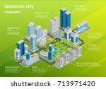 city infrastructure isometric... | Shutterstock .eps vector #713971420