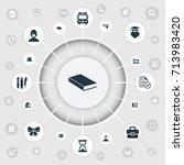 vector illustration set of... | Shutterstock .eps vector #713983420