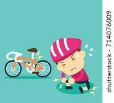 Cyclist Hurt Their Knees...