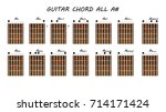 All Guitar Chords A