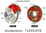 common automotive braking... | Shutterstock .eps vector #714552478