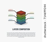 layered squares. layers of... | Shutterstock .eps vector #714699244