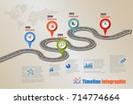 business road map milestone... | Shutterstock .eps vector #714774664