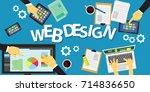 vector illustration. top view... | Shutterstock .eps vector #714836650