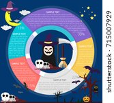 the witch infographic   Shutterstock .eps vector #715007929