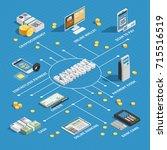payment methods isometric... | Shutterstock .eps vector #715516519
