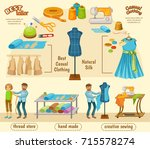 Colorful Tailoring Infographic...