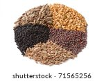 Isolated Ingredients For Panch...