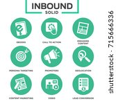 inbound marketing vector icons... | Shutterstock .eps vector #715666336