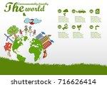 Environmentally Friendly World...