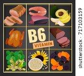 high vitamin b6 foods. healthy... | Shutterstock .eps vector #717103159
