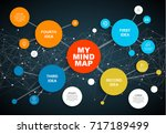 vector abstract mind map... | Shutterstock .eps vector #717189499