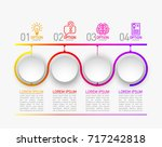 4 components make up something. ... | Shutterstock .eps vector #717242818