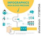 infographics  health  blood... | Shutterstock .eps vector #717389566