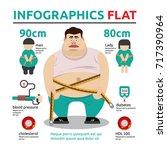 infographics health  fat | Shutterstock .eps vector #717390964