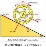 solid cylinder rolling down an... | Shutterstock .eps vector #717940234