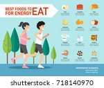 best foods to eat for energy...   Shutterstock .eps vector #718140970