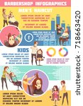 barbershop infographic set with ...   Shutterstock .eps vector #718663420