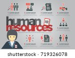 human resources infographic... | Shutterstock .eps vector #719326078