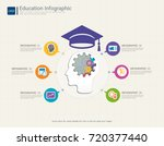 education infographic elements... | Shutterstock .eps vector #720377440