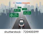 business road map timeline... | Shutterstock .eps vector #720400399