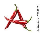 Chili Abc   A