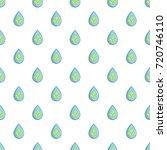 green leaves inside water drop...   Shutterstock . vector #720746110