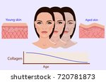 vector face and two types of... | Shutterstock .eps vector #720781873