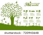environmentally friendly world... | Shutterstock .eps vector #720943648