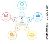 linear infographics. outline... | Shutterstock .eps vector #721271104