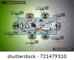 infograph background template... | Shutterstock .eps vector #721479310