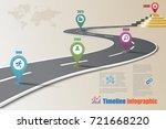 business road map timeline... | Shutterstock .eps vector #721668220