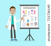methods of contraception. male...   Shutterstock .eps vector #721736140