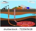 the oil well diagram illustrate ...   Shutterstock .eps vector #722065618