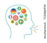 concept of language learning in ... | Shutterstock .eps vector #722086954