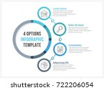 circle infographic template... | Shutterstock .eps vector #722206054
