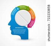 infographics for medicine in... | Shutterstock .eps vector #722233858