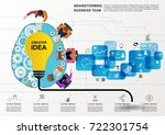 idea concept for business... | Shutterstock .eps vector #722301754