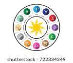 horoscope vector | Shutterstock .eps vector #722334349
