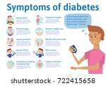the symptoms of diabetes ... | Shutterstock .eps vector #722415658