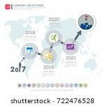 milestone timeline infographic... | Shutterstock .eps vector #722476528
